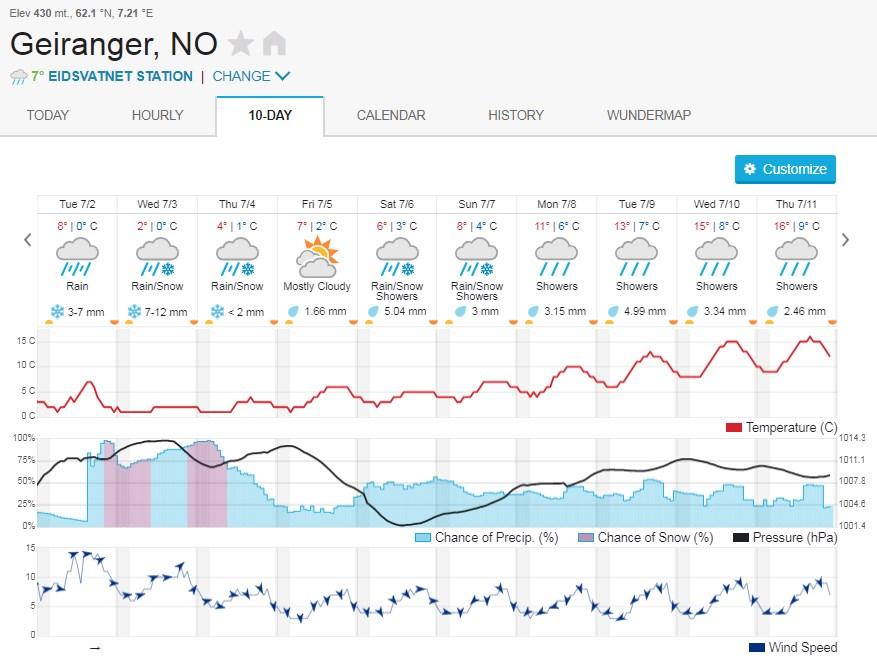 погода в Гейрангере, начало июля 2019